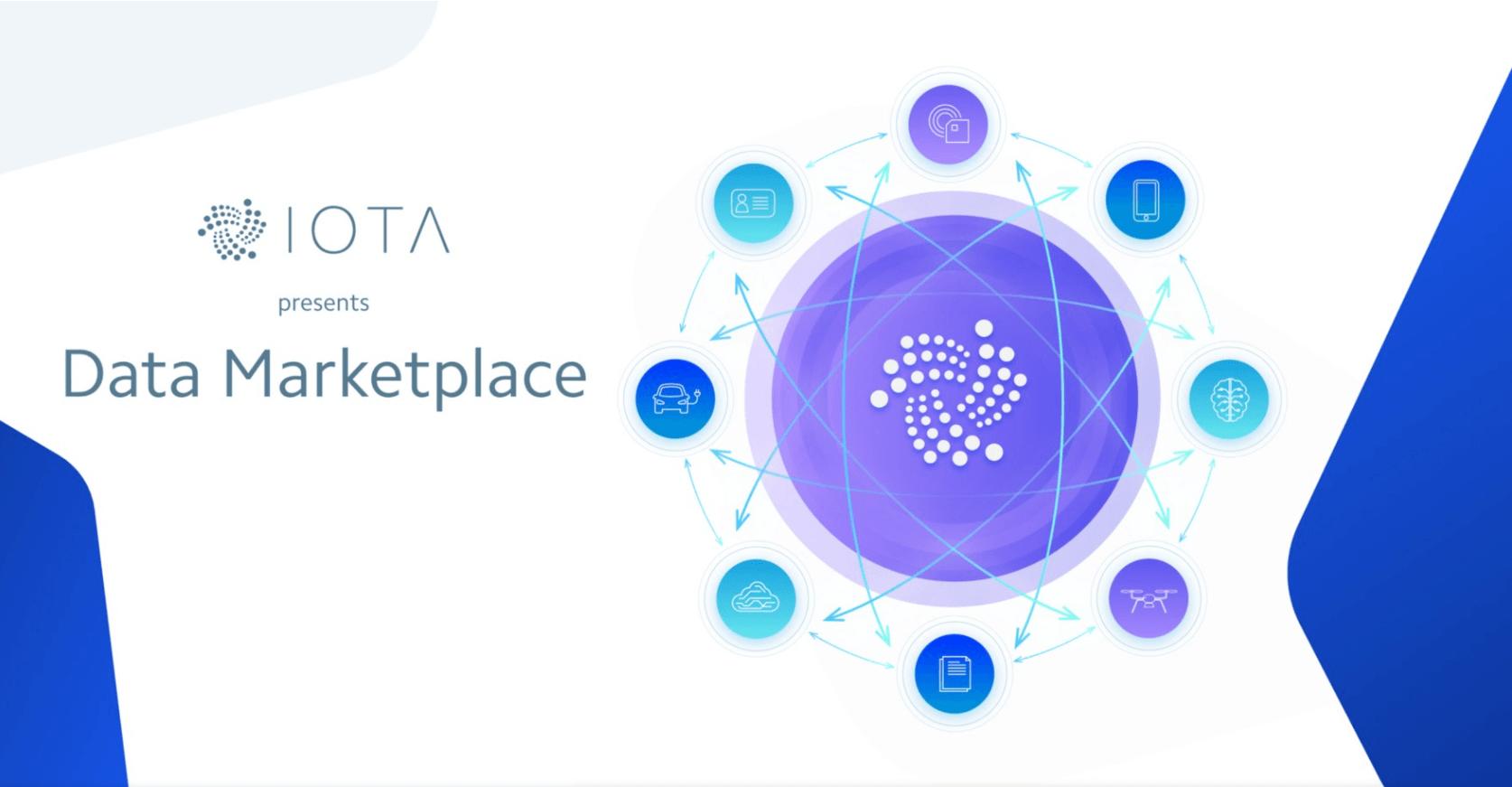 IOTA data marketplace