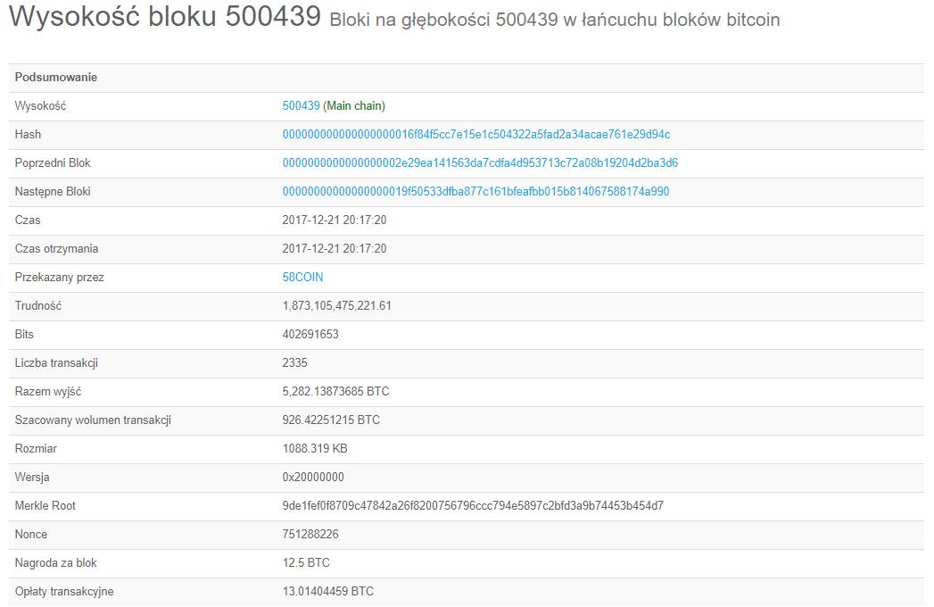 Bloki Bitcoin na wysokości 500439