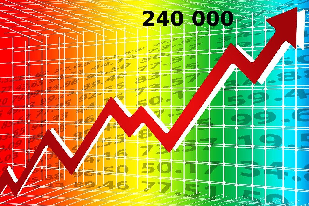 economy 240 tys