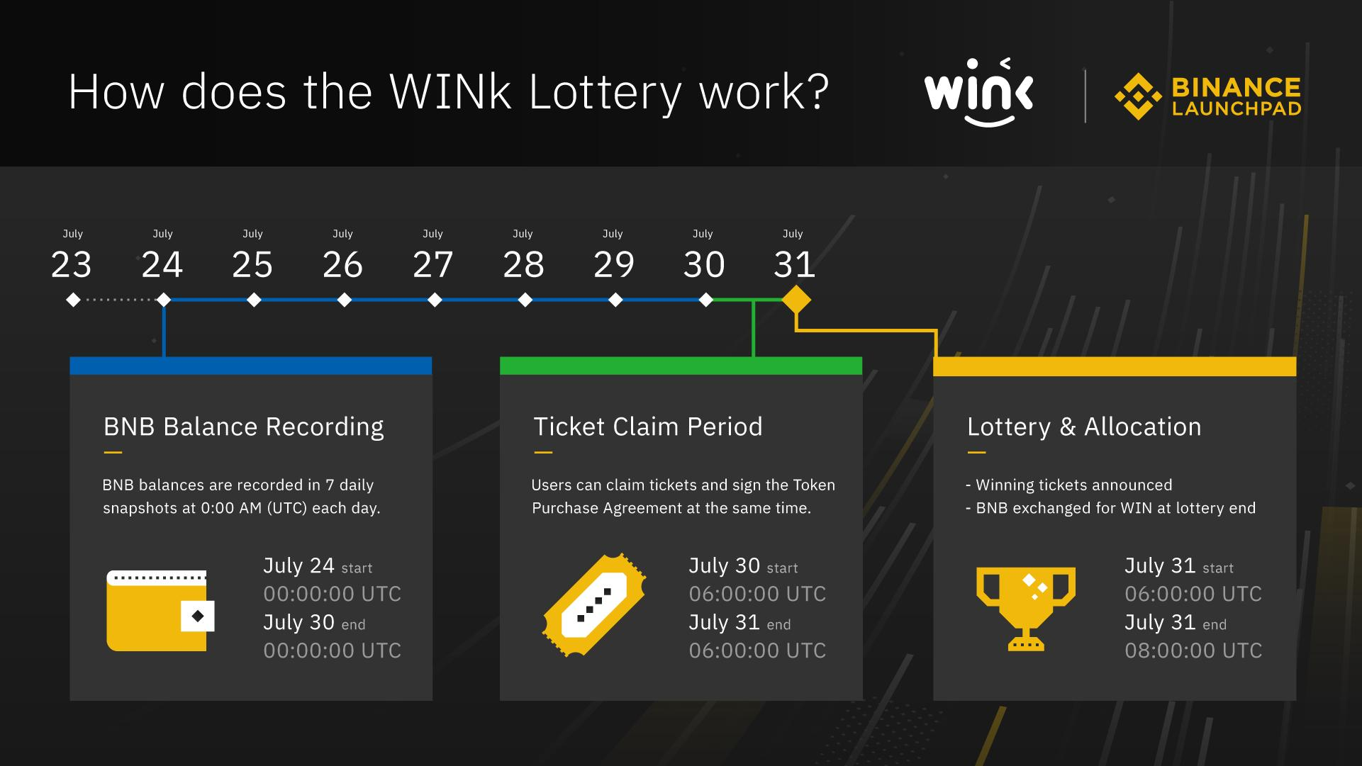 wink lottery