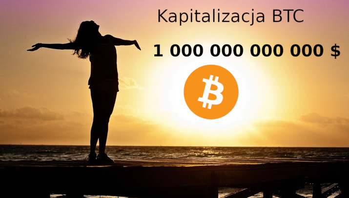 bitcoin trillion