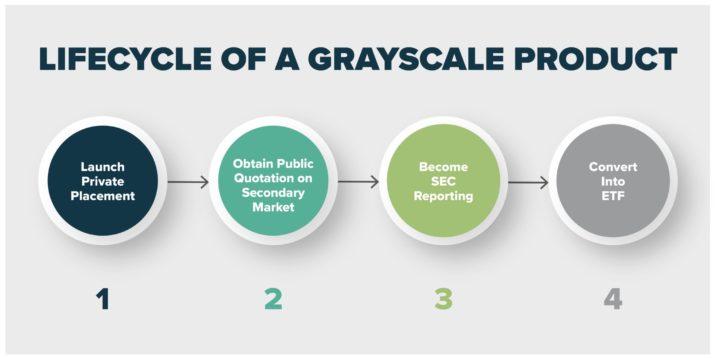 kroki graycsale